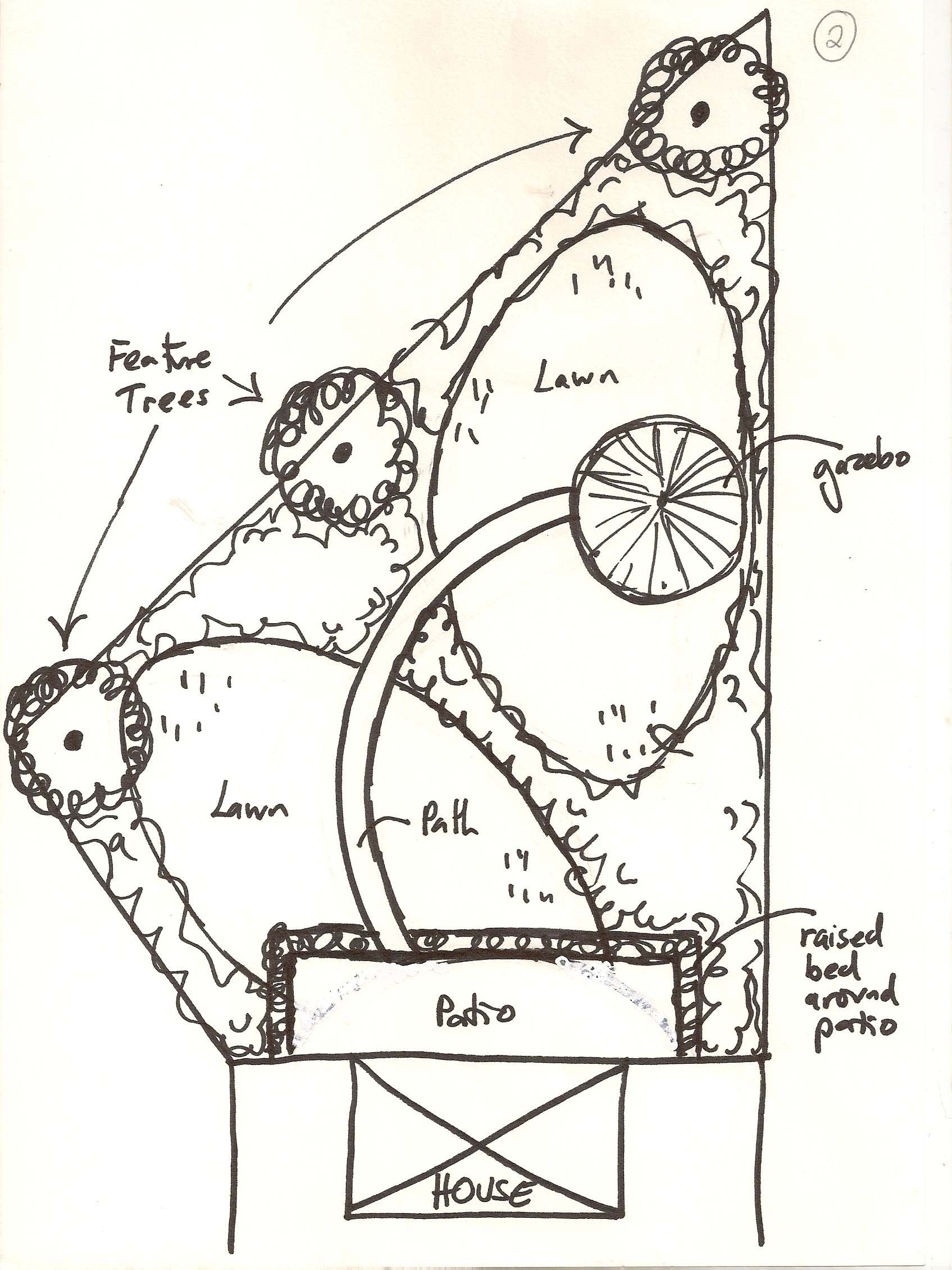 garden design for a triangular shaped plot google search