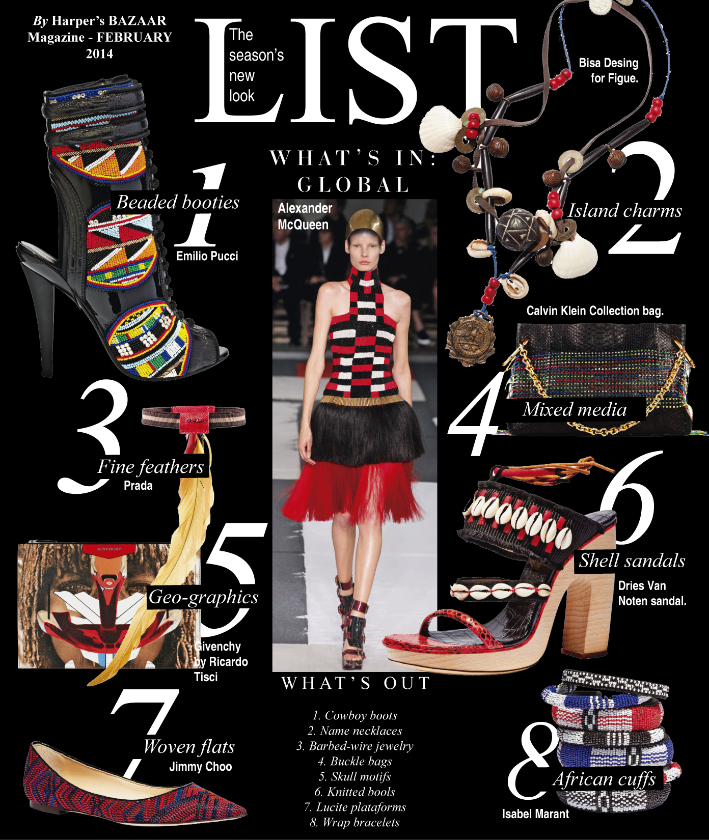 The LIST - What's in... Submitted by: Harper's Bazaar (Magazine)