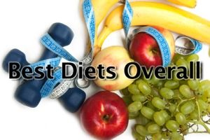 Need to lose weight and get fit fast