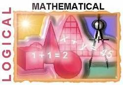 Mathematical-Logical Intelligence