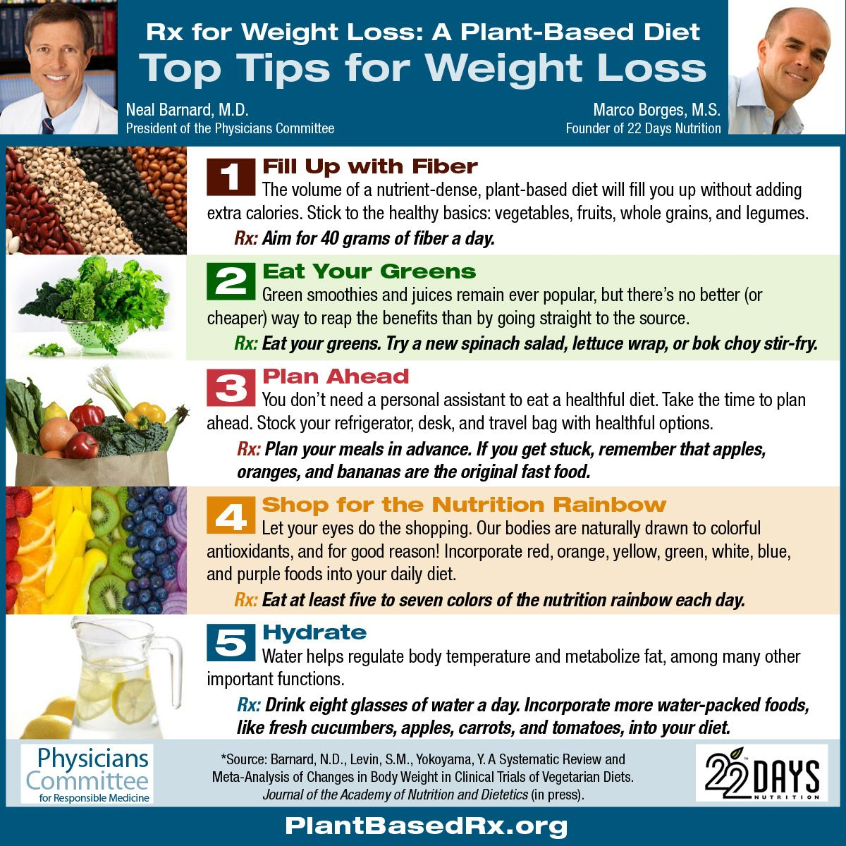 Pin On Healthy Living
