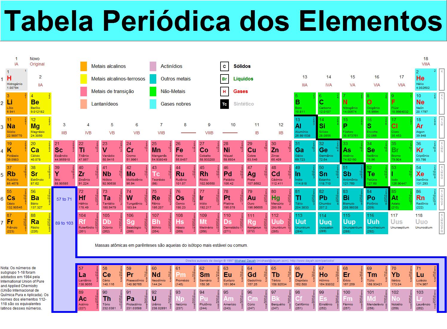Poster tabela peridica wish list pinterest qumica biologa tabla periodica de los elementos para imprimir a los efectos de que no gasten un peique en comprar se las redirijo a taringa no la subi yo la urtaz Gallery