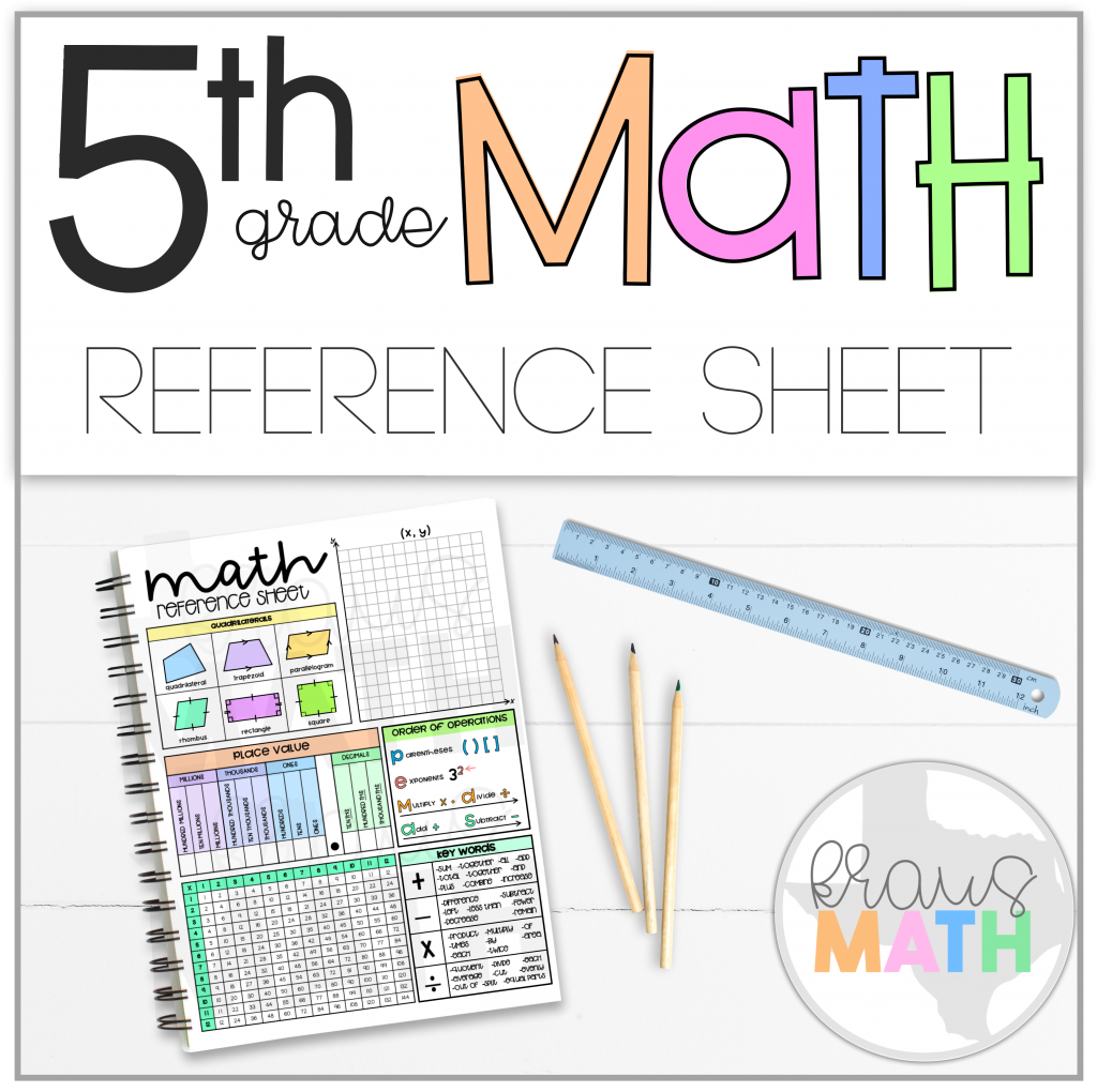 hight resolution of 5th Grade Math Reference Sheet   Kraus Math   Math reference sheet
