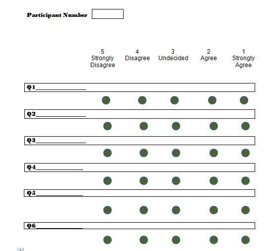 Likert Scale 09 Proyectos que intentar Pinterest Scale - likert scale template