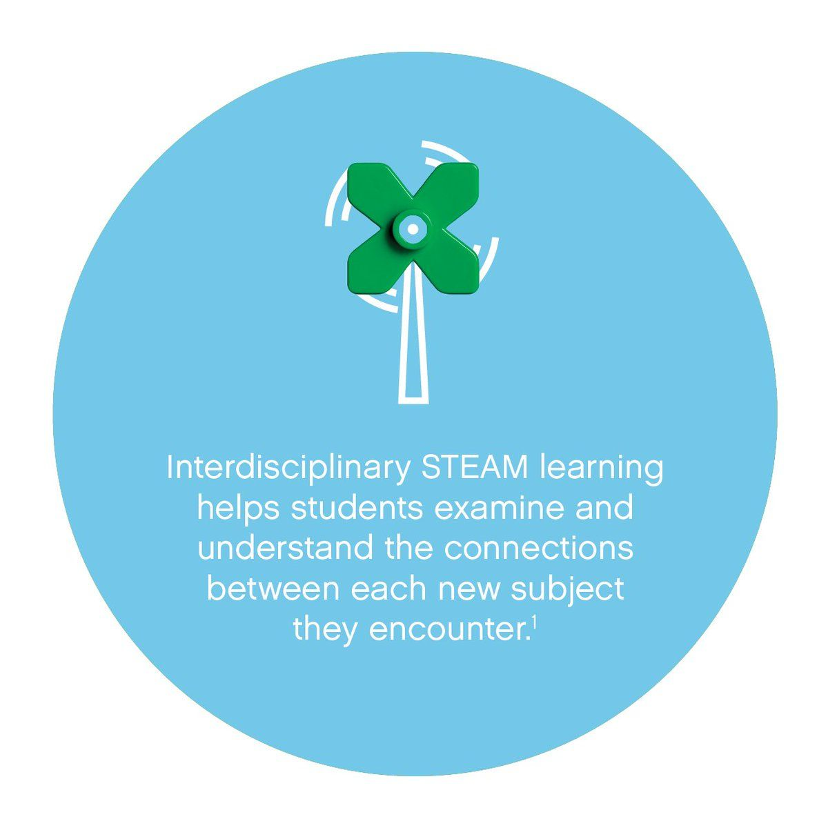 Interdisciplinary Steam Learning Helps Students Examine