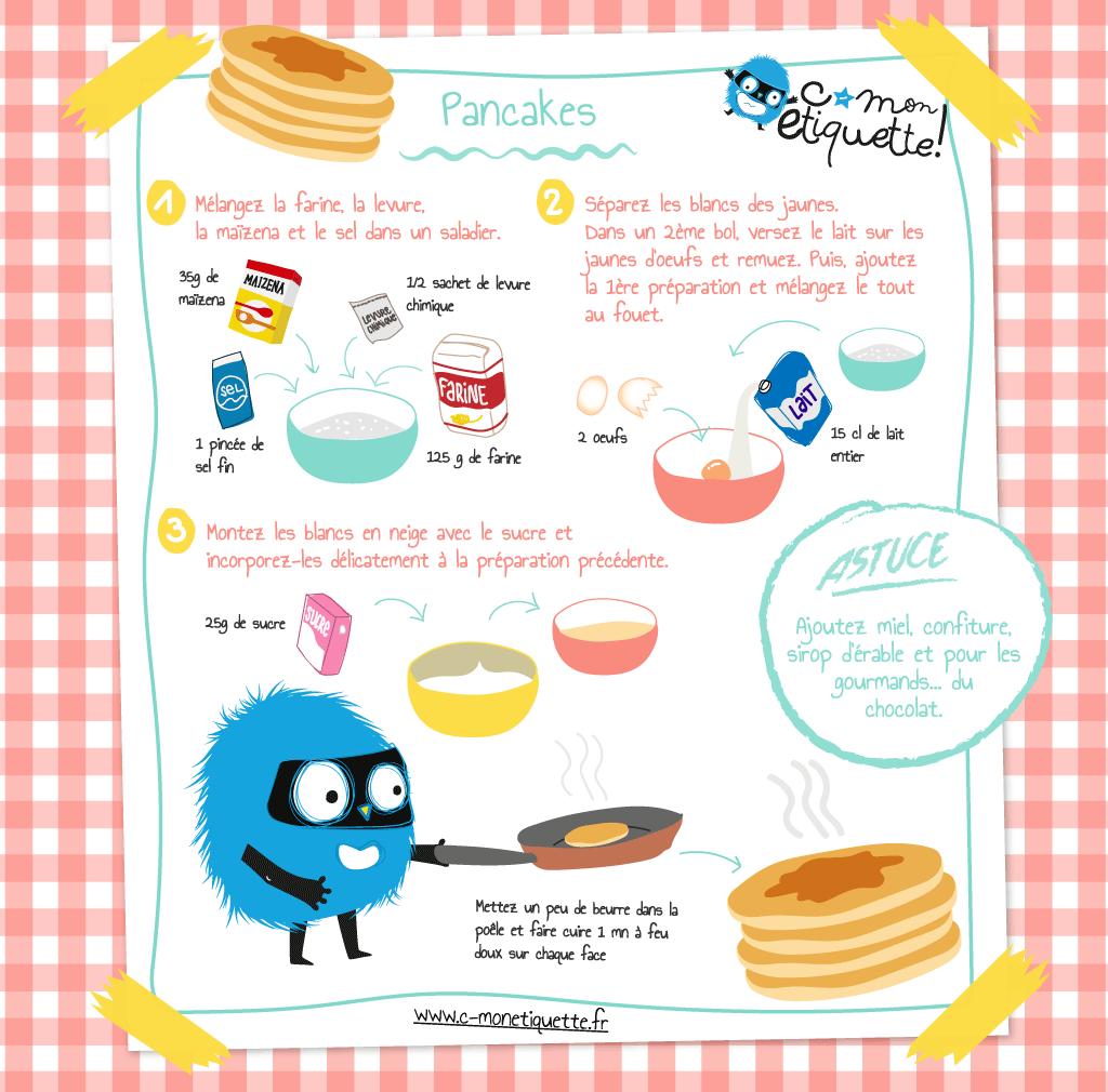 Pancakes cuisine enfant pinterest - Atelier de cuisine pour enfants ...