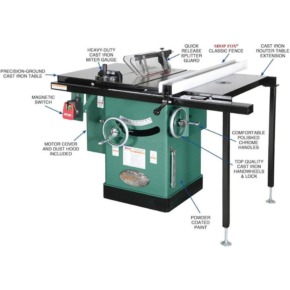 Grizzly G1023rlw Cabinet Lefttilting Table Saw 10inch For More Information Visit Image Link This Is An Affilia Industrial Tisch