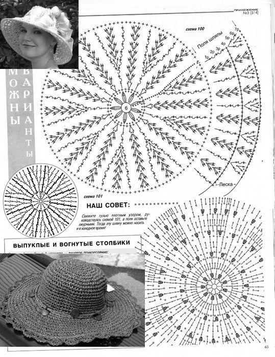 Pin de Maria Szulc en Crochet hat | Pinterest | Sombreros de ...