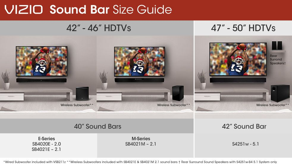 Vizio Sb4021m B1 40 Inch 2 1 Home Theater Sound Bar With Wireless Subwoofer