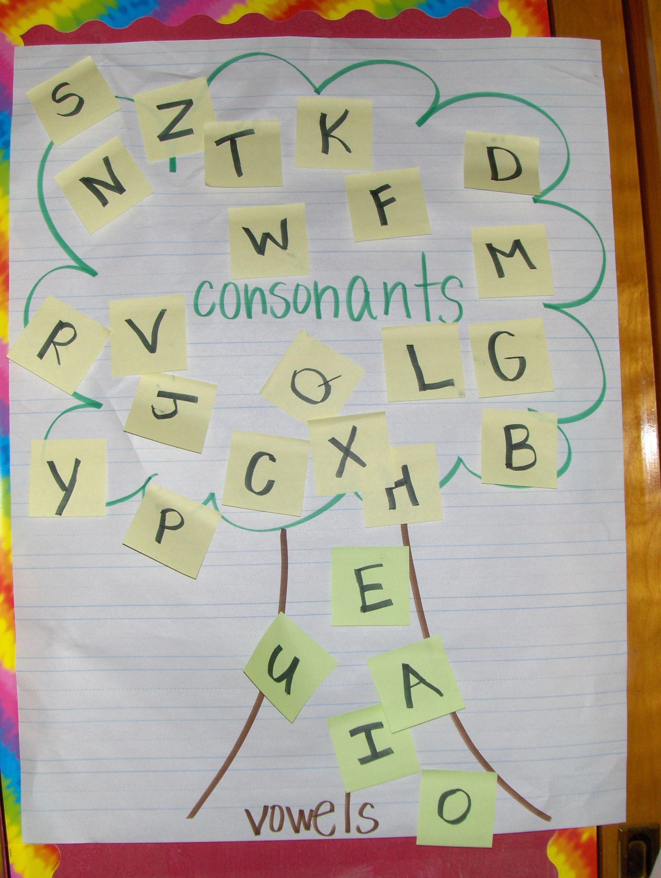 Vowel And Consonant Tree For The Classroom Would Go Great