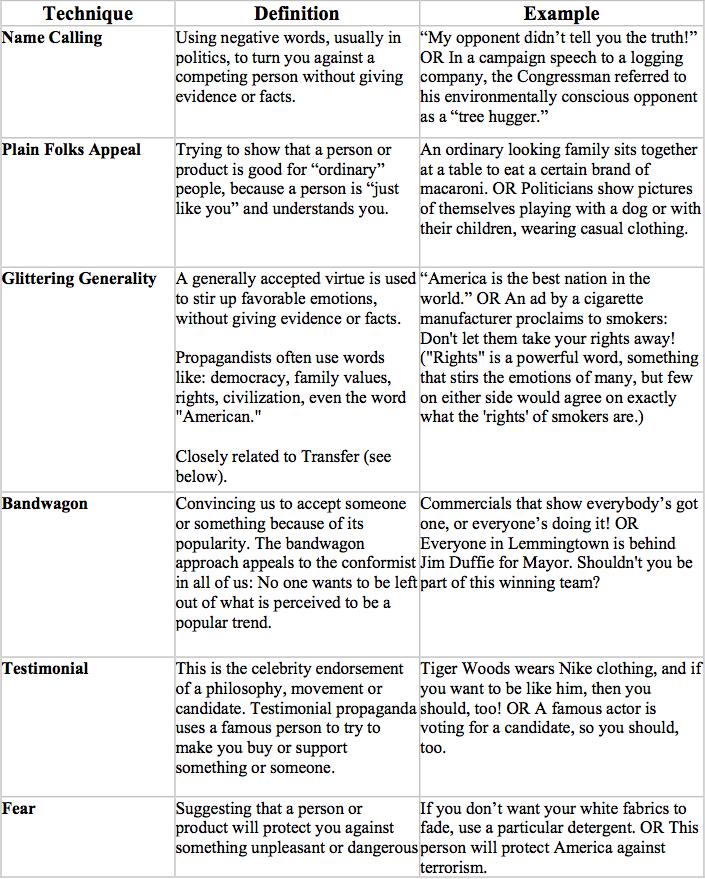 Propaganda Techniques Worksheet - Checks Worksheet