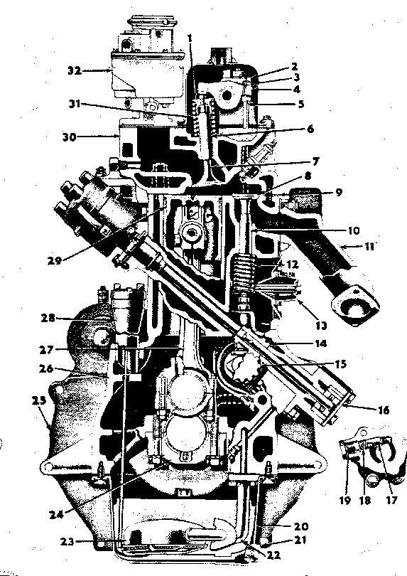 Motor Willys Jeep F 134 Kennt Jemand Die Legende Brauch Sie