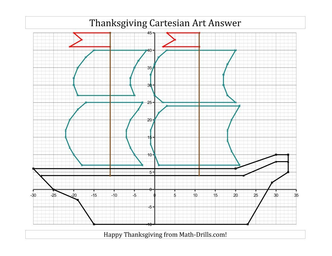 Cartesian Art Thanksgiving Mayflower D