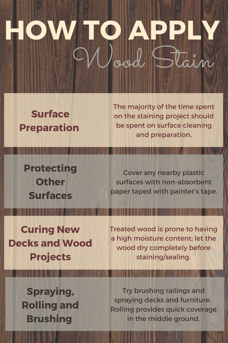How To Apply Wood Stain Staining Wood How To Apply Stain Projects