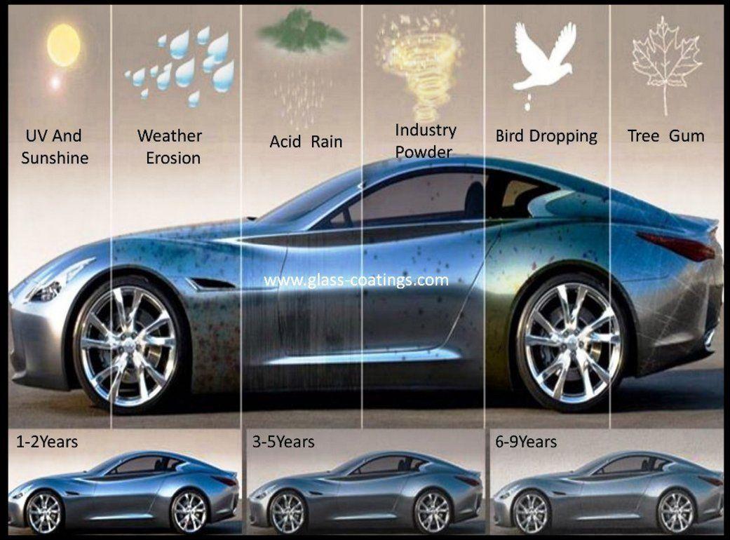 Glass Coating 9h Permanent Nano Ceramic Protective Paint Coating Car Polish Amazon Co Uk Car Motorbike Car Coating Car Car Wax
