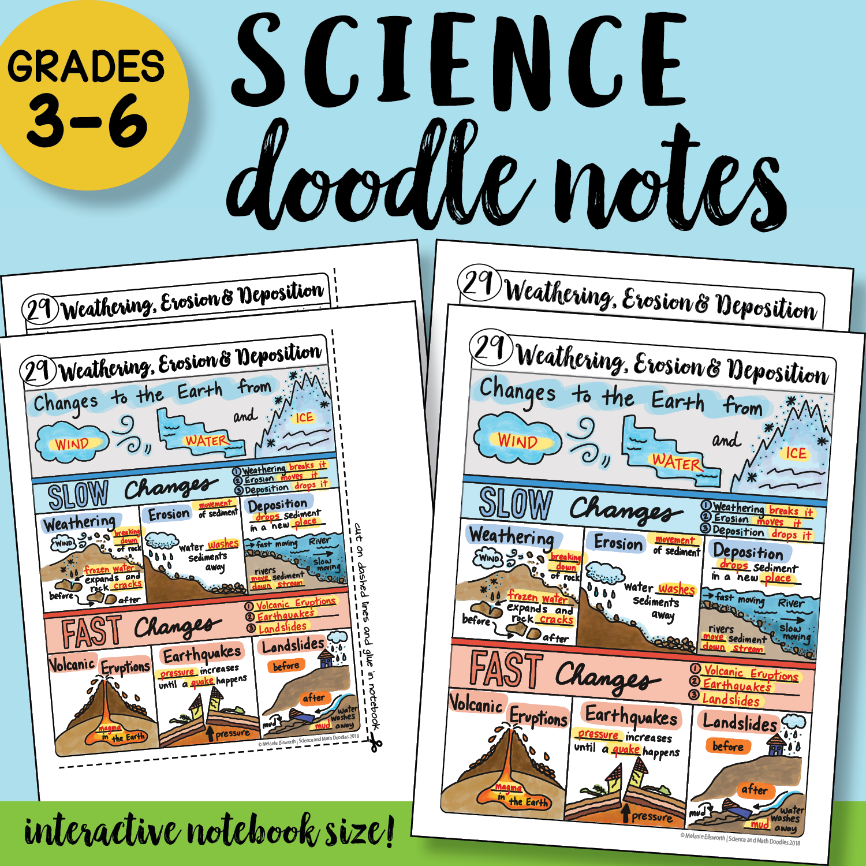 Weathering Erosion And Deposition Doodle Sheet