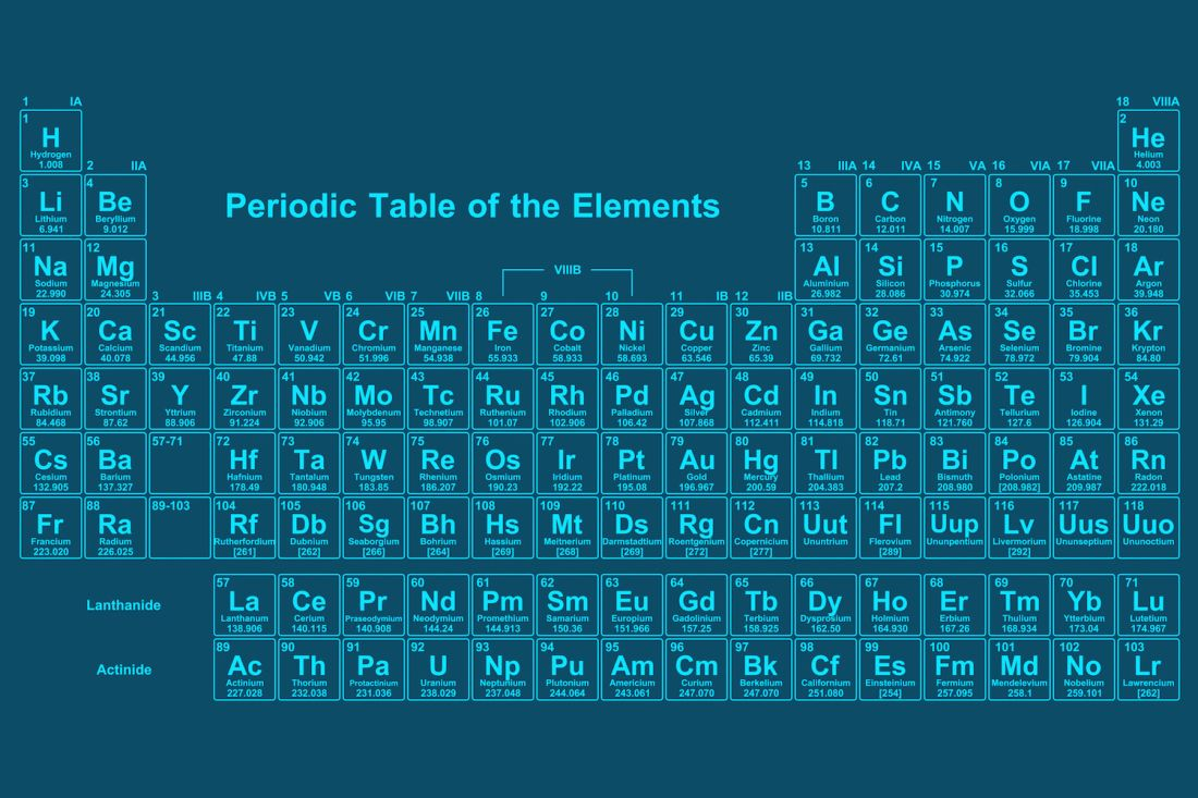 This interactive periodic table features a haiku for each element this interactive periodic table features a haiku for each element gamestrikefo Gallery
