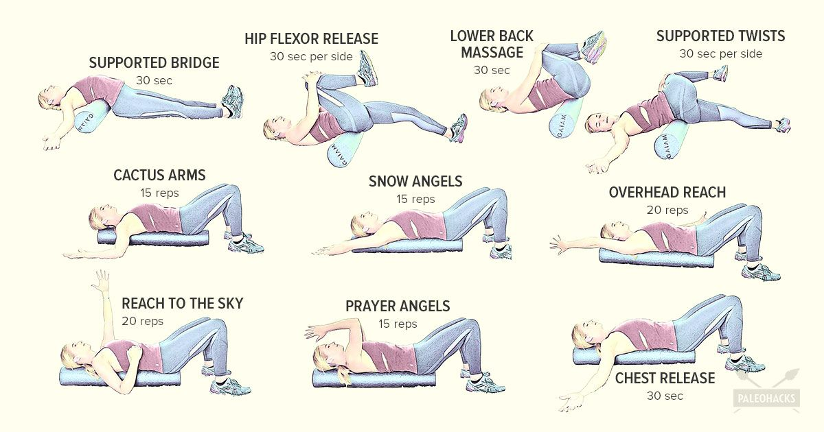 23++ Stretching your back with a foam roller trends