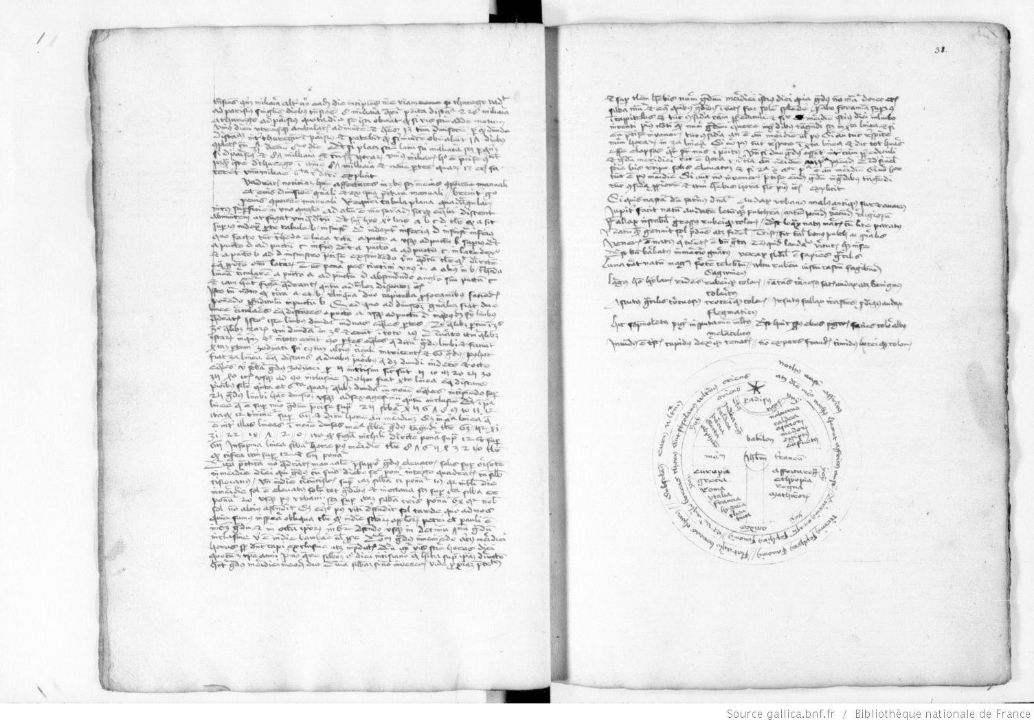 Miscellanea astronomica et grammatica - Manuscript World map