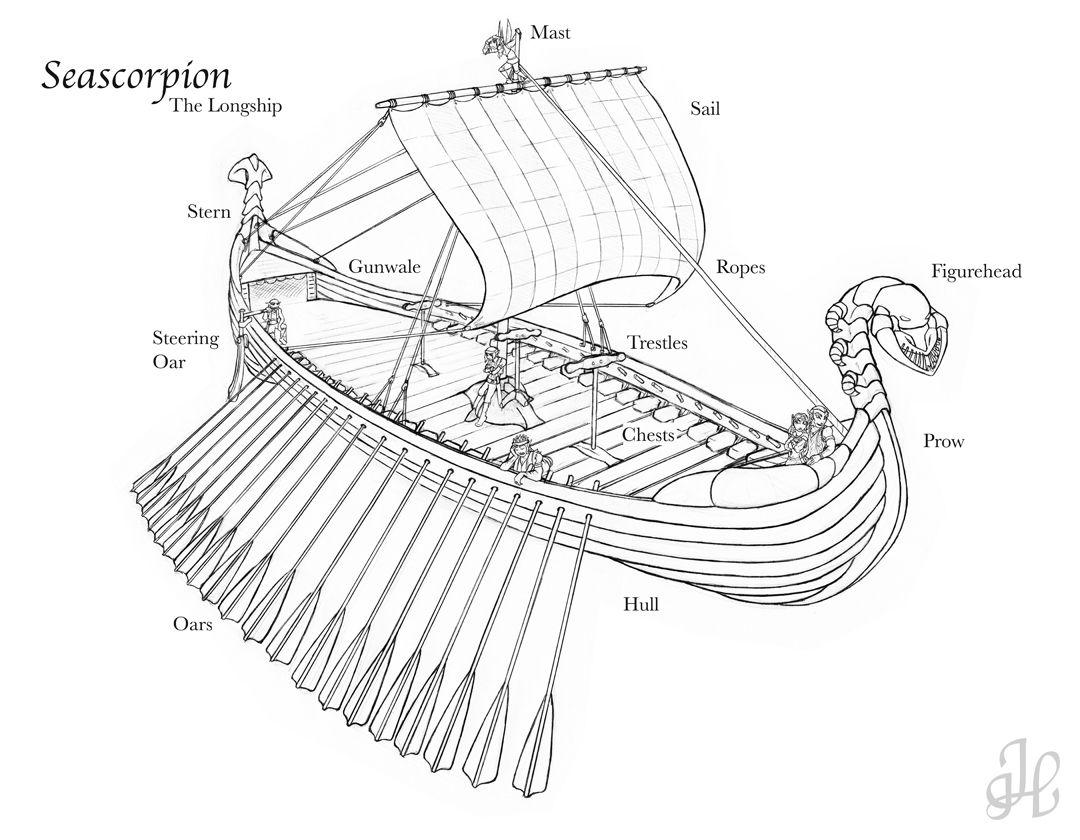 Viking Ship Labeled