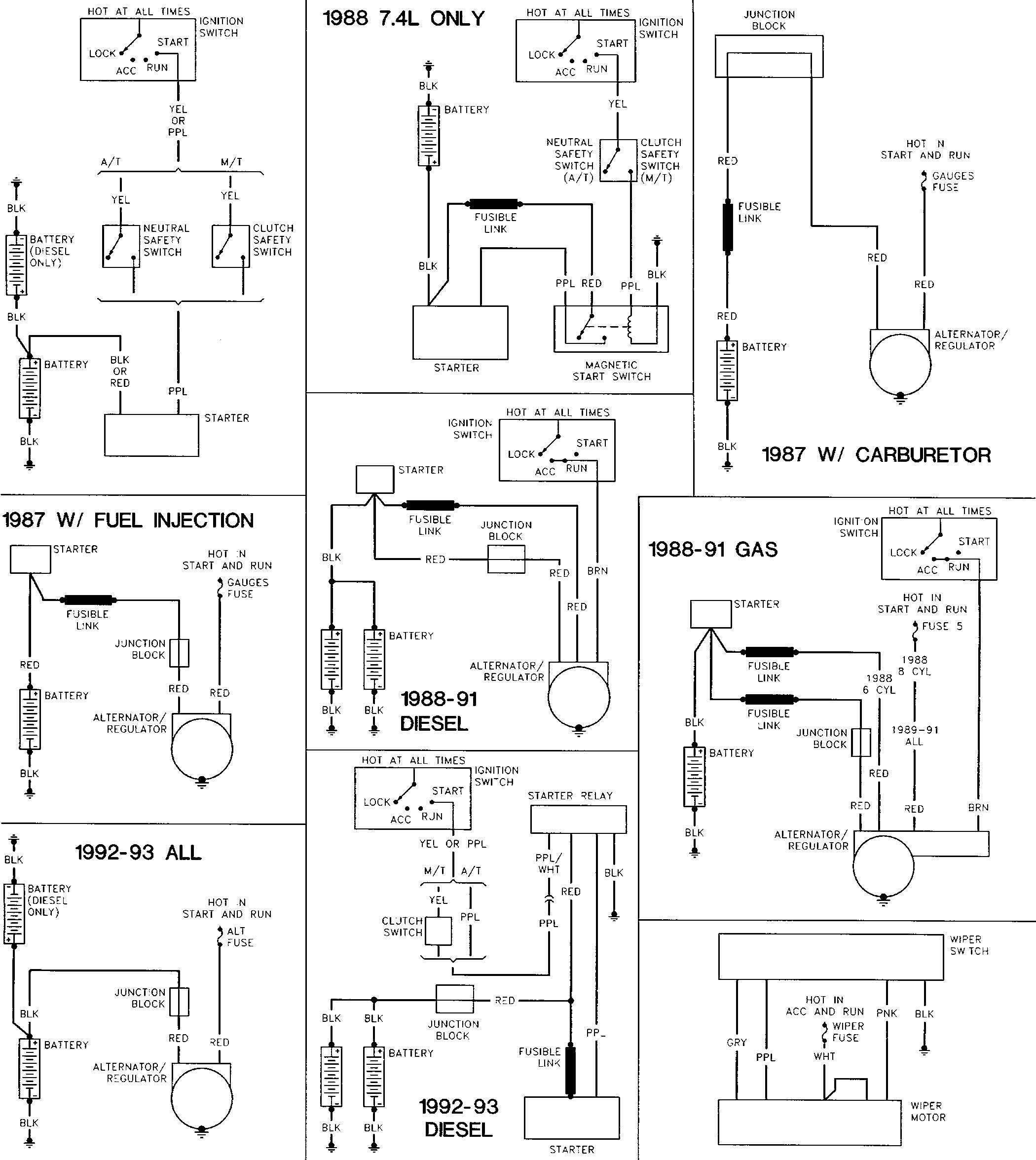 Holiday Rambler Wiring Diagram Best Of In 2020 Holiday Rambler Electrical Diagram Rv
