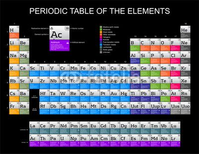 Complete periodic table of the elements on black background lab complete periodic table of the elements on black background wall decal urtaz Images