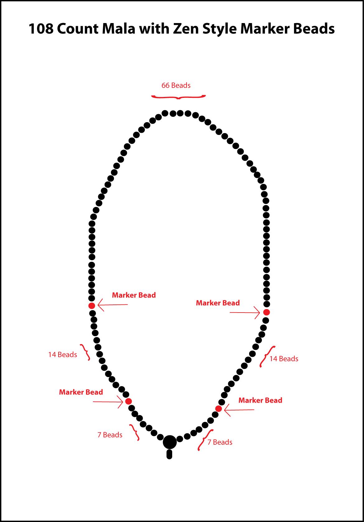 zen style 108 ct mala [ 1169 x 1675 Pixel ]
