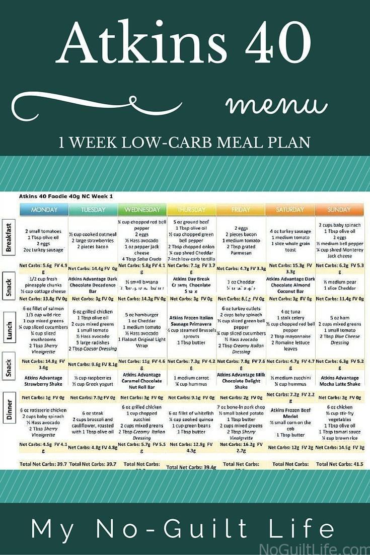 atkins 40 dietas bajo en carbohidratos y nutrici n. Black Bedroom Furniture Sets. Home Design Ideas
