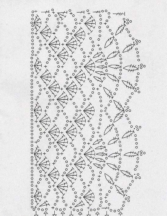 para un pañuelo ..... espectacular pretty crochet border! … | Monedero…