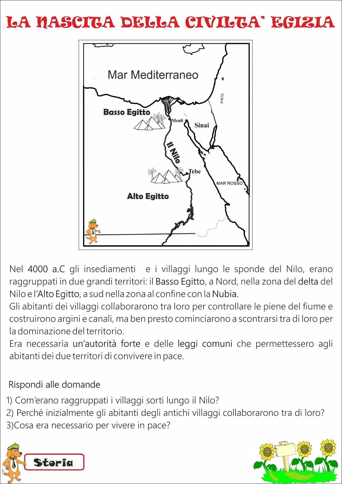 Cartina Dell Antico Egitto Da Colorare.La Nascita Della Civilta Egizia Egiziano Civilta Lapbook