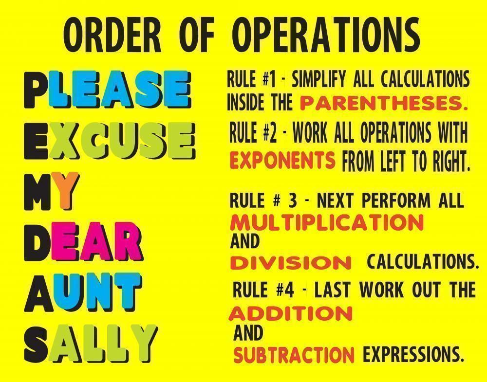 Make a Poster about Order of Operations | Mathematics Poster