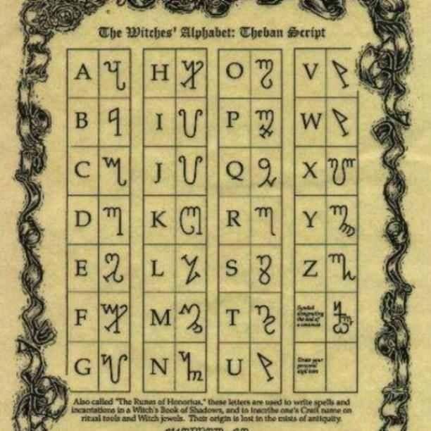 Witches Alphabet Rune Symbols Witchy Pinterest Rune Symbols