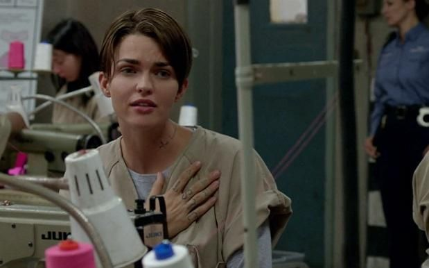 Ruby rose first orange is the new black