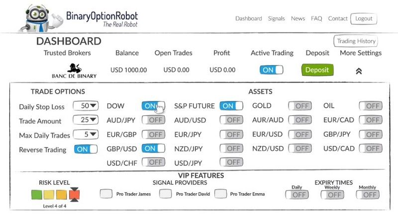 Strategii de tranzactionare criptomonetară: Robot binar automat - Opțiuni binare Robot Abi Elquatro