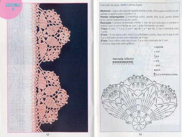 Crochet Knitting Handwerk: Häkeln Kanten | arbeit mit Faden ...
