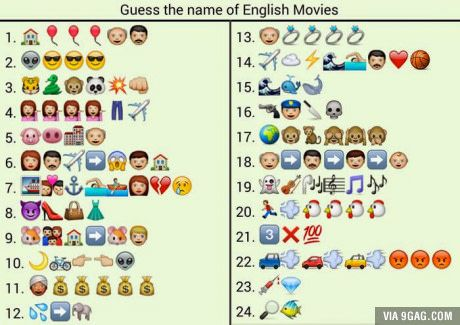 Guess The Movies English Movies Guess The Movie Guess The Emoji