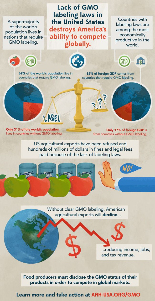 005 The Cost of Labeling GMOs How Much Will It Cost Consumers