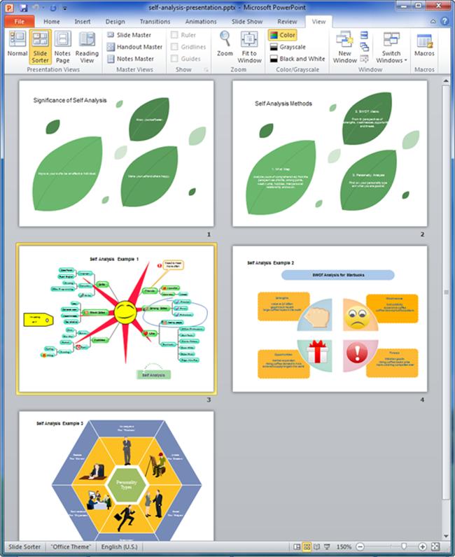 self analysis presentation example powerpoint templates