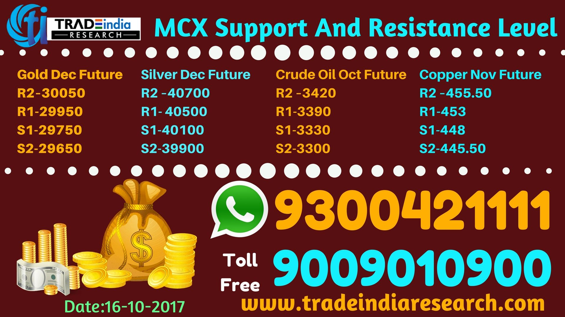 Commodity MCX Stock Market opening Bell gold silver