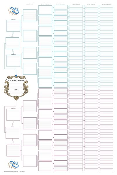Ancestor Pedigree Chart Blank family tree charts - Family Tree - 3 gen family tree template