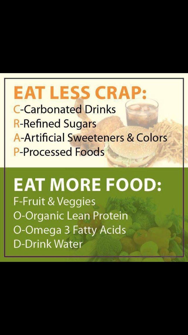 Eat less crap...