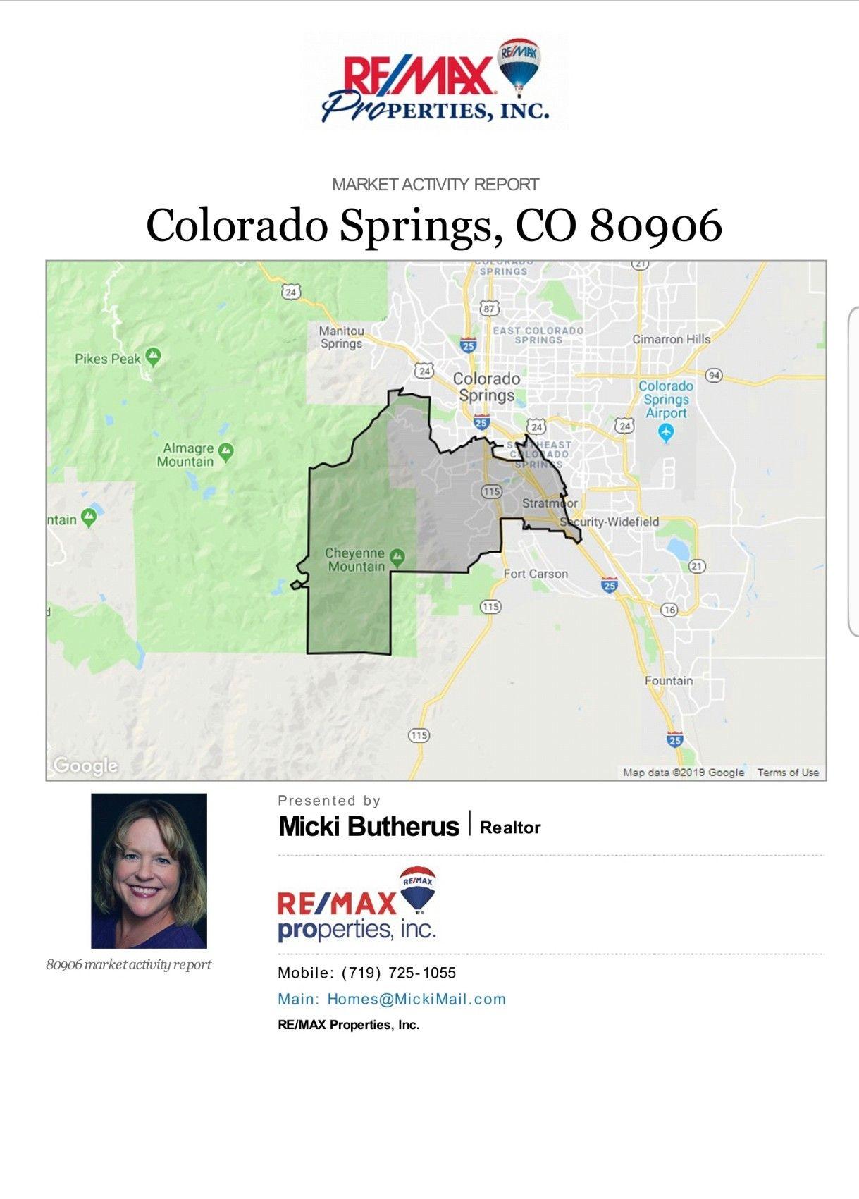 zip codes colorado springs co