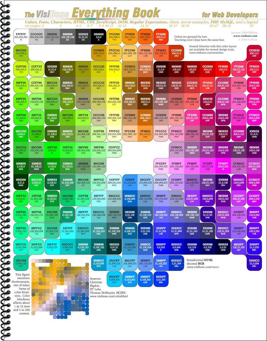 Visibone web colours chart 8621100 colour pinterest explore color vision color card and more nvjuhfo Gallery
