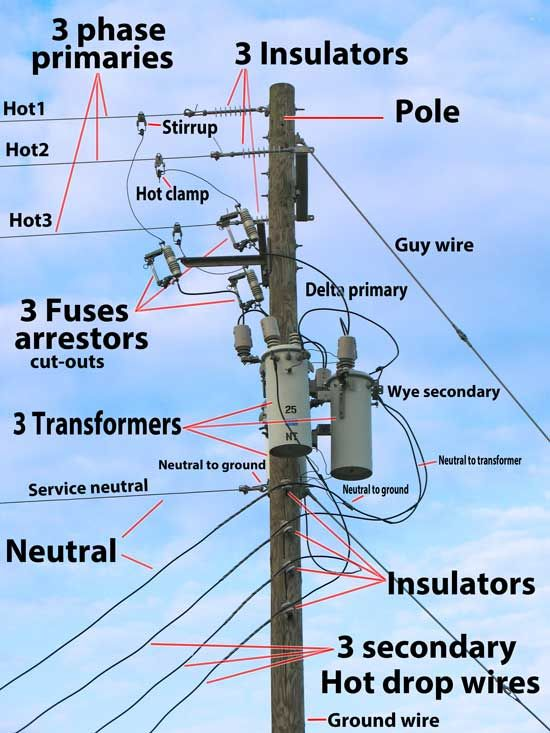 Power Pole Wiring Diagram Wiring Diagram