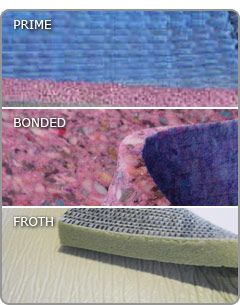 Capet Padding Types By Findanyfloor Carpet Care Of