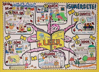 LAPICERO MÁGICO: Visual Thinking, nuevo reto