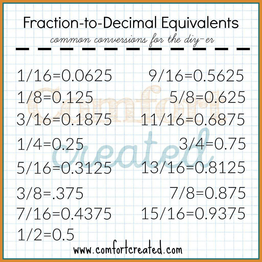 Free Fractions To Decimals Worksheet Pictures