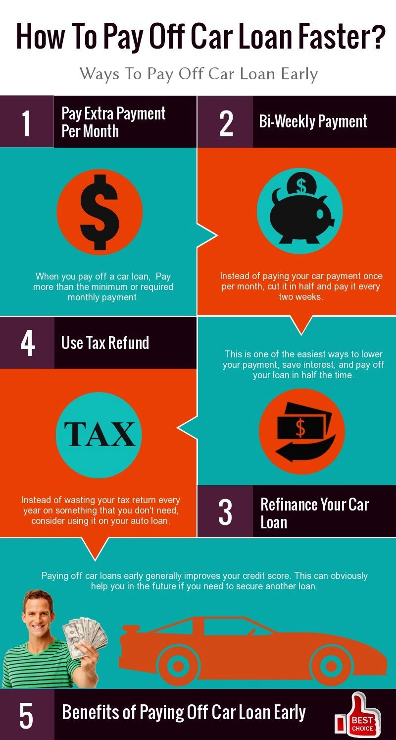 Idbi Bank Offers Car Loans With Attractive Interest Rates For Upto 7 Years Calculate Your Eligibility And Get A Paying Off Car Loan Refinance Car Car Loans