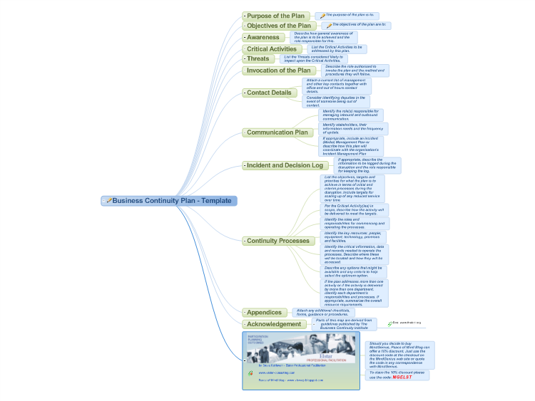 Business Continuity Plan Template MindGenius mind map