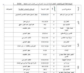 الخطة الدراسية لمبحث الغة العربية صف عاشر الفصل الاول 2019 2020 Math Sheet Music